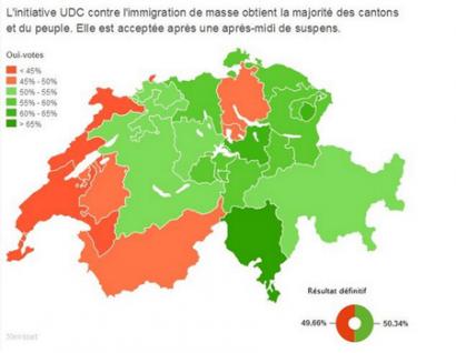 Suitzako immigrazio erreferenduma: zenbat eta etorkin gutxiago bazterkeria handiagoa