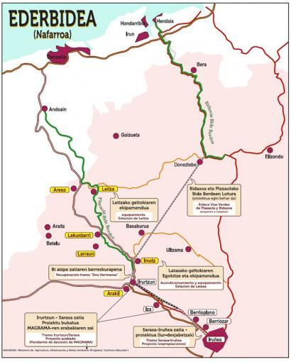Ederbidea: Nafarroa, Gipuzkoa eta Lapurdi bizikleta bidez lotzeko proiektua abian da