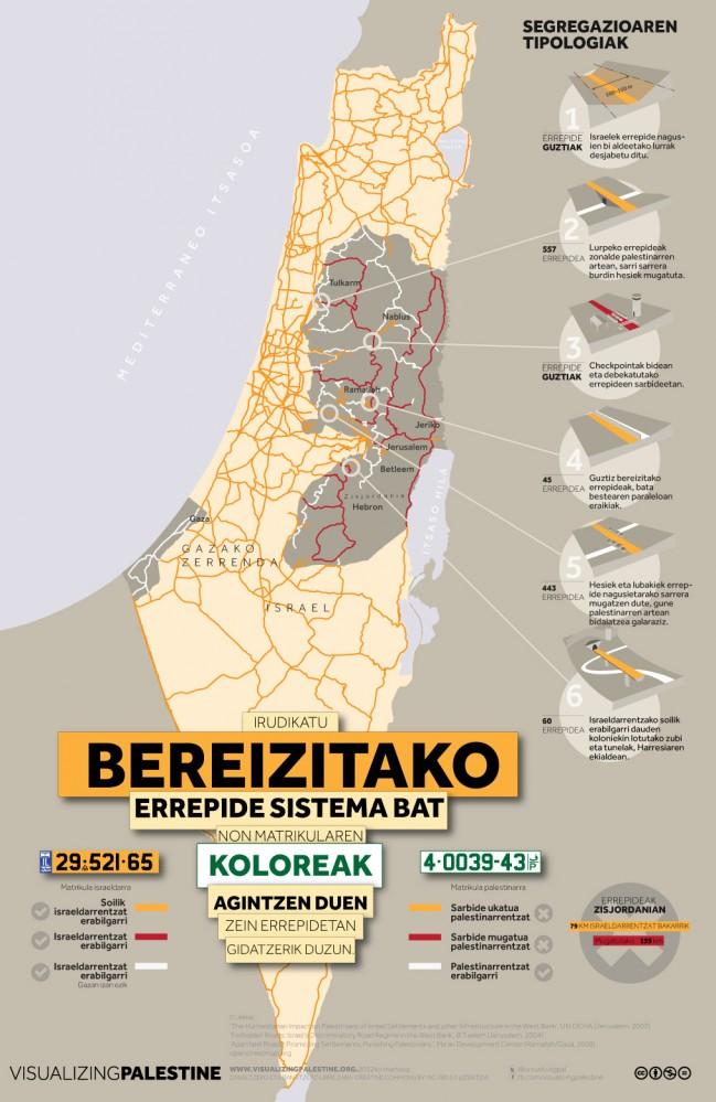 Palestinarrak baztertzen dituen errepide sistema